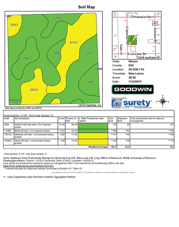 Soil Map for 40 Acre New Lenox Township, Will County