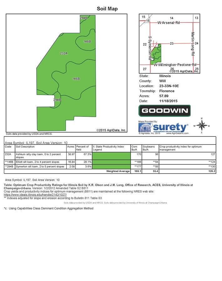 Soil map for Symerton farm, Florence Township Will County