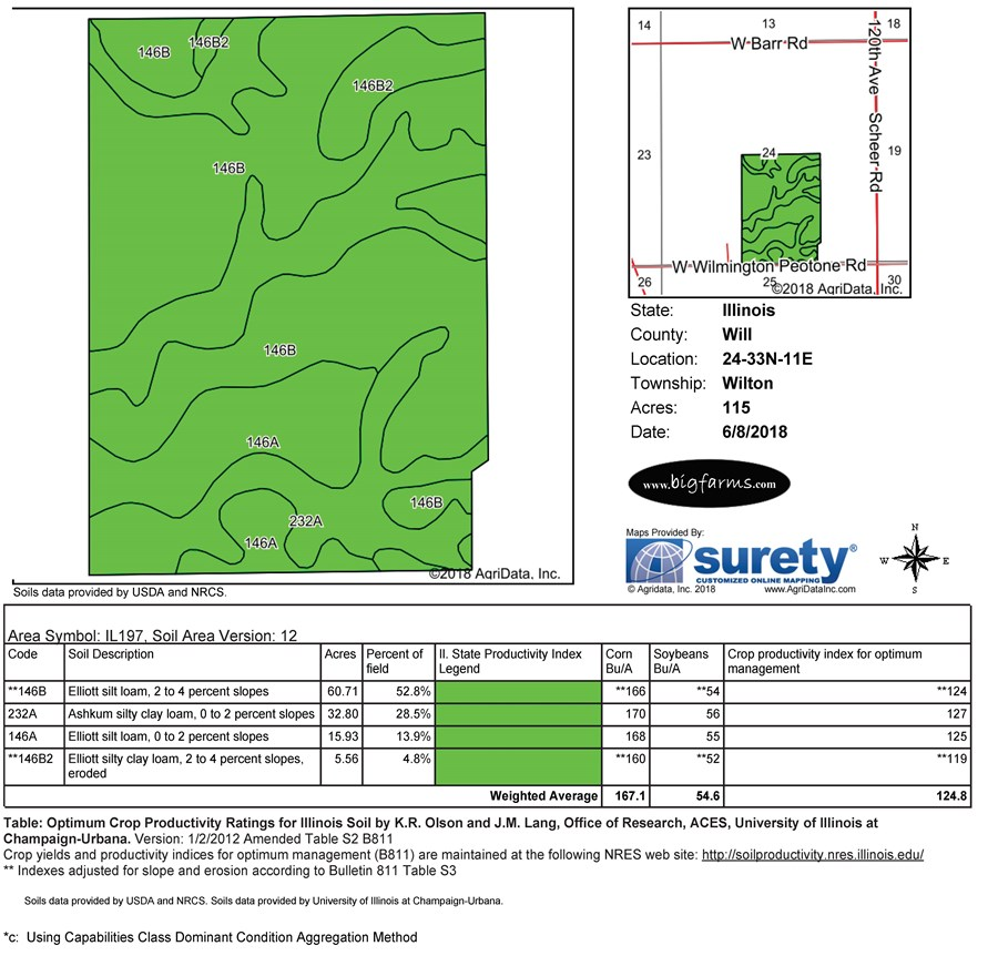 Soil Map for 110 Acre Farmland in Wilton Township, Will County
