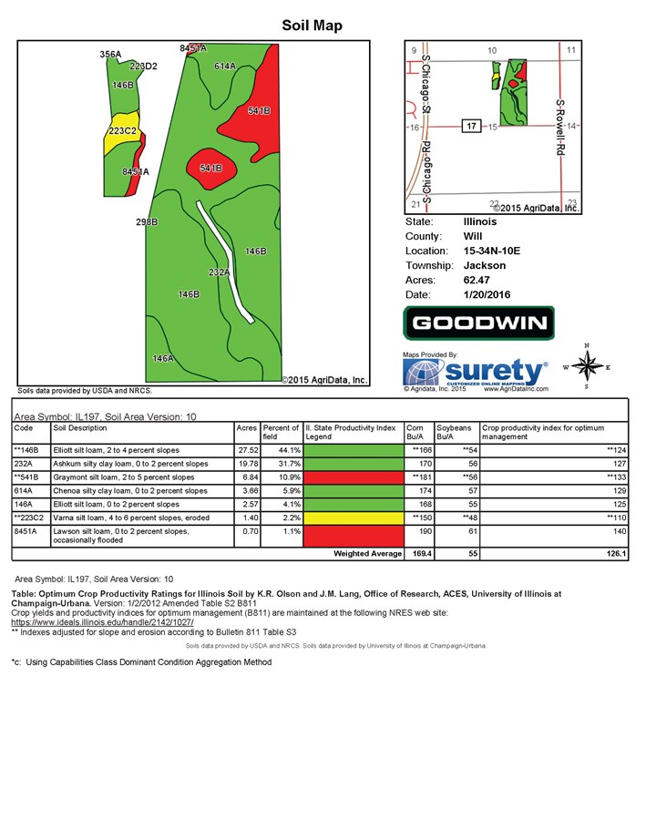 Soil Map for 68 Acre JacksonTownship, Will County