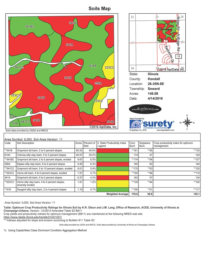 Soil map of the Avery farm on Ridge road, Minooka, in Kendall County