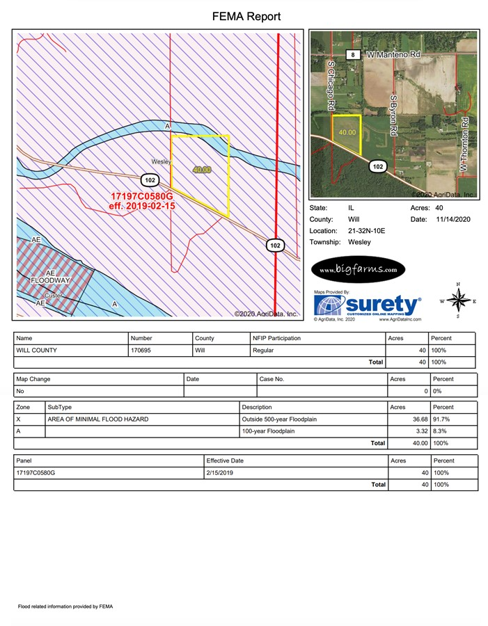 FEMA Report Parcel #2 Butterfield Farm Custer Township, Will County