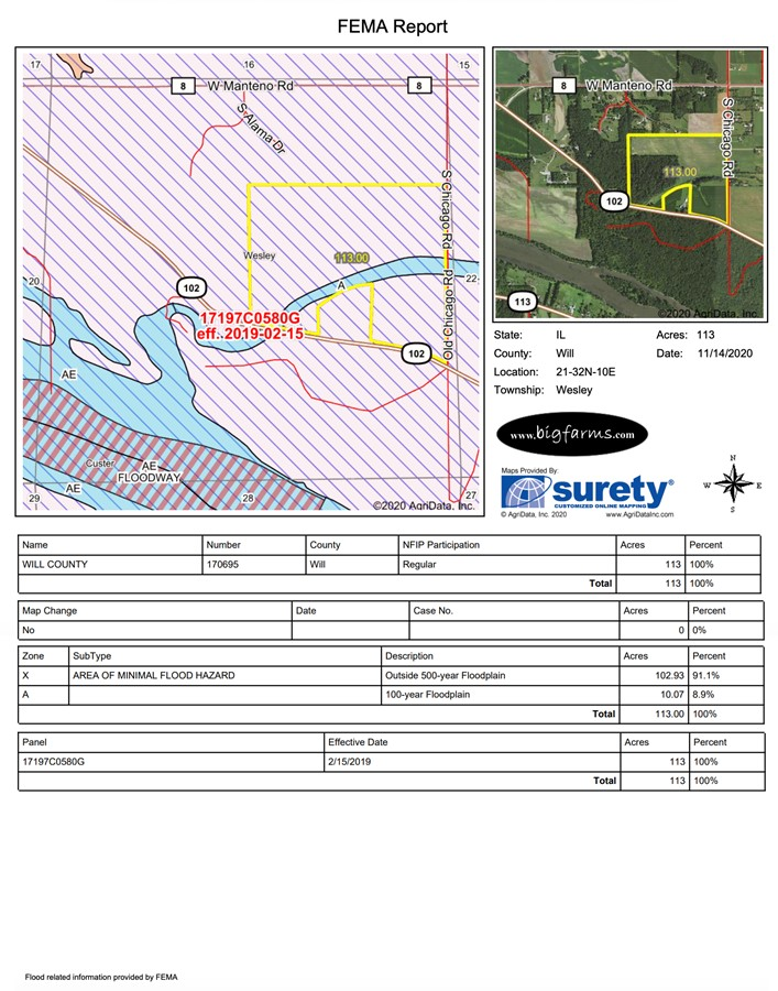 FEMA Report Parcel #1 Butterfield Farm Custer Township, Will County