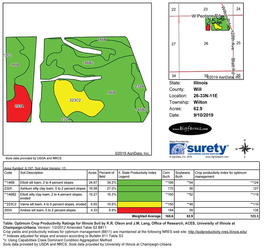 Soil Map of 75 Acres in Wilton Township, Will County Illinois