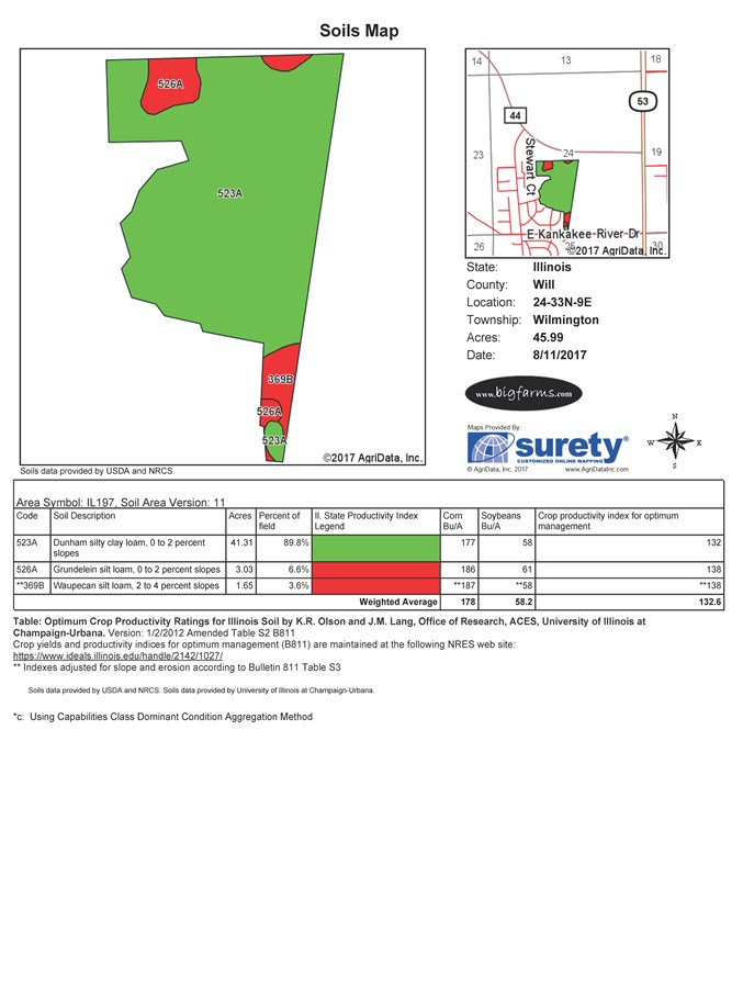 Soil Map of Wilmington Development Site
