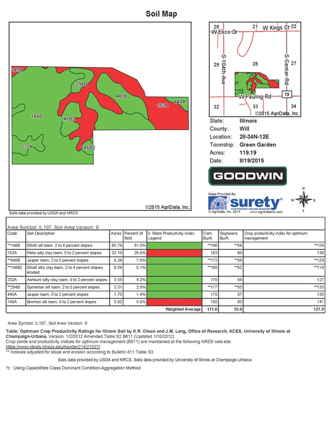 Soil Map for Green Garden 121 Acres, Will County