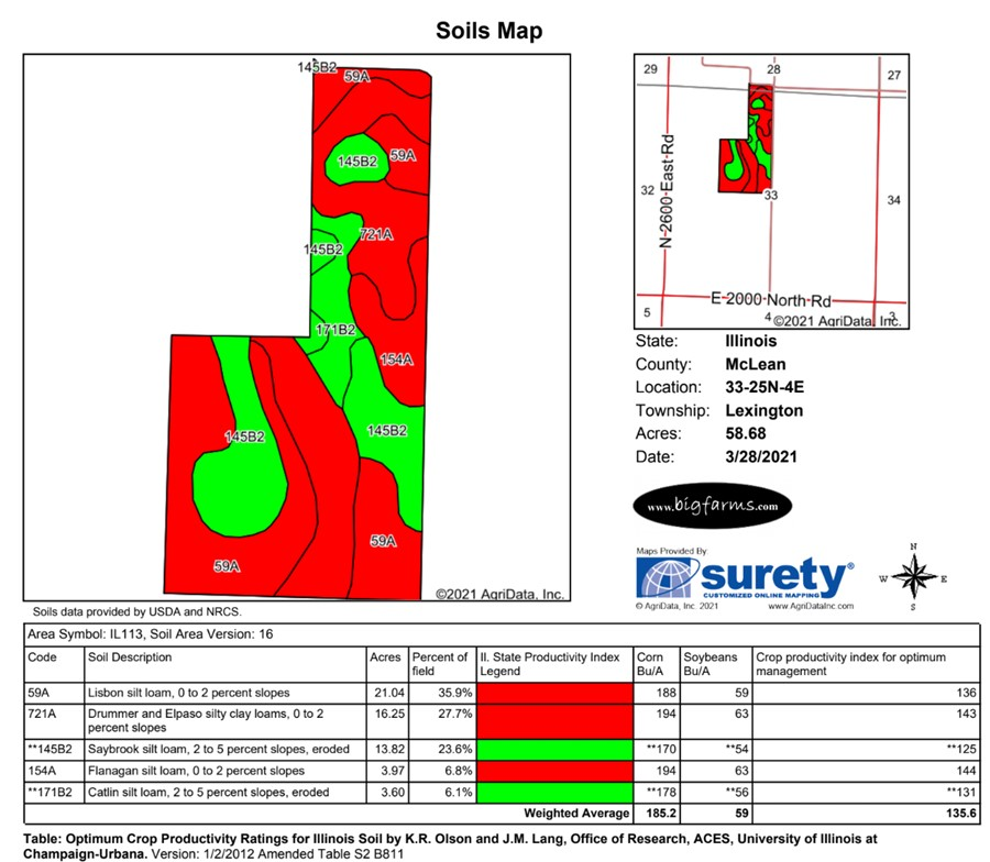 Soil Map 58 Acre McCoy Farm, Lexington Township, McLean County
