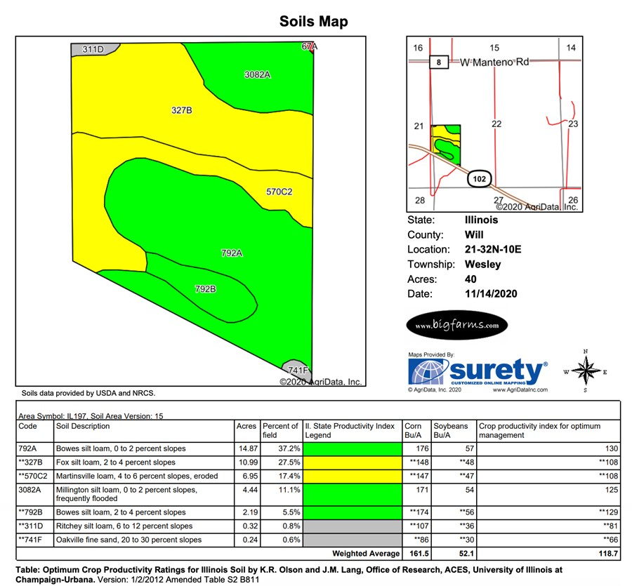 Soil Map Parcel #2 Butterfield Farm Custer Township, Will County