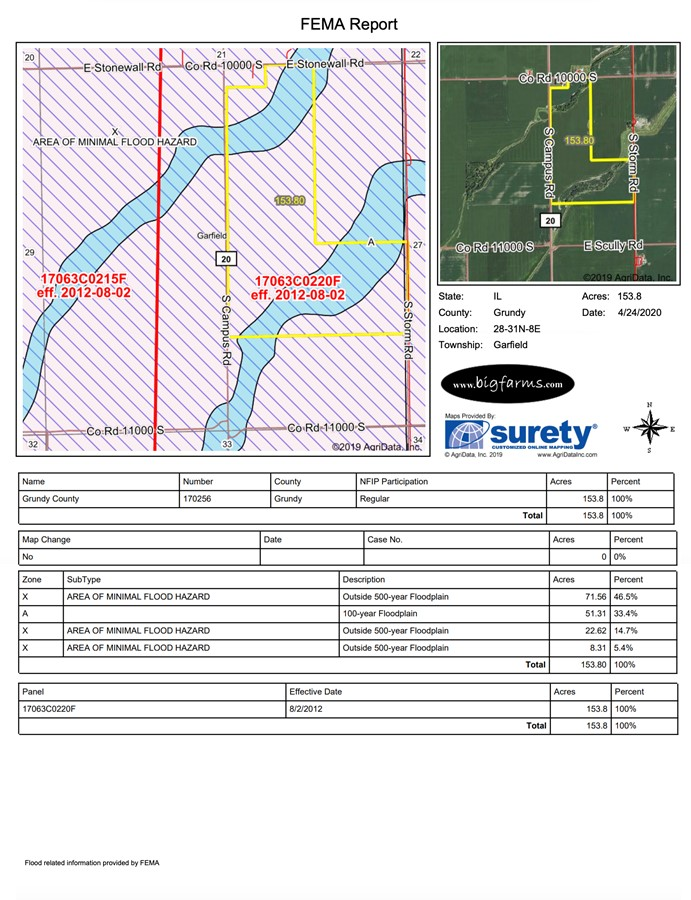 FEMA Report 155 Acre Gardner Farm Garfield Township, Grundy County, IL