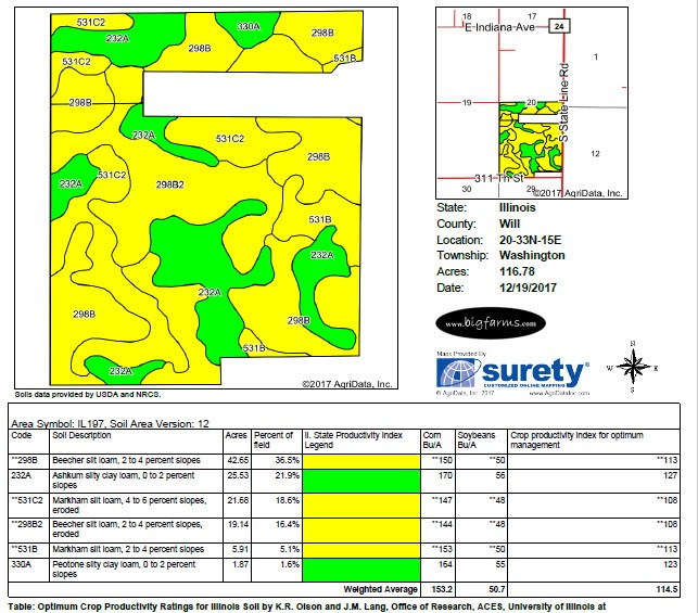 Soil Map of 119 acres Washington Township, Will County