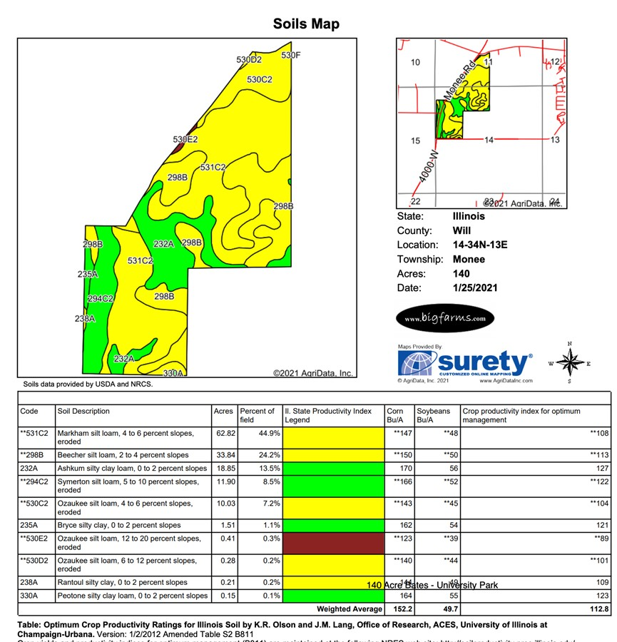 Soil Map 140 Acre Bate Farm University Park Monee Township, Will County