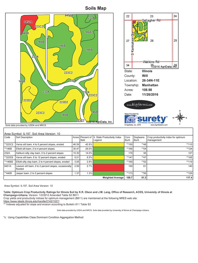 Soil Map of Manhattan Township 104 acres