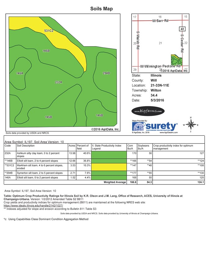 Soil Map of 35 Acre Quigley Development site, Wilton Township Will County