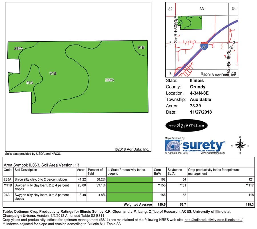 Soil Map for Aux Sable Township Farm, Grundy County